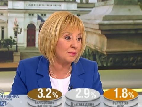 Манолова: Ще настояваме повишаването на доходите да бъде заложено в програмата на следващото правителство